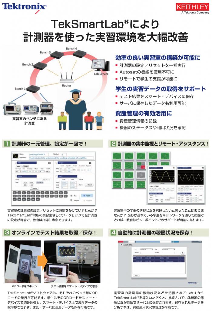 tektronix_campaign2015_1(1)