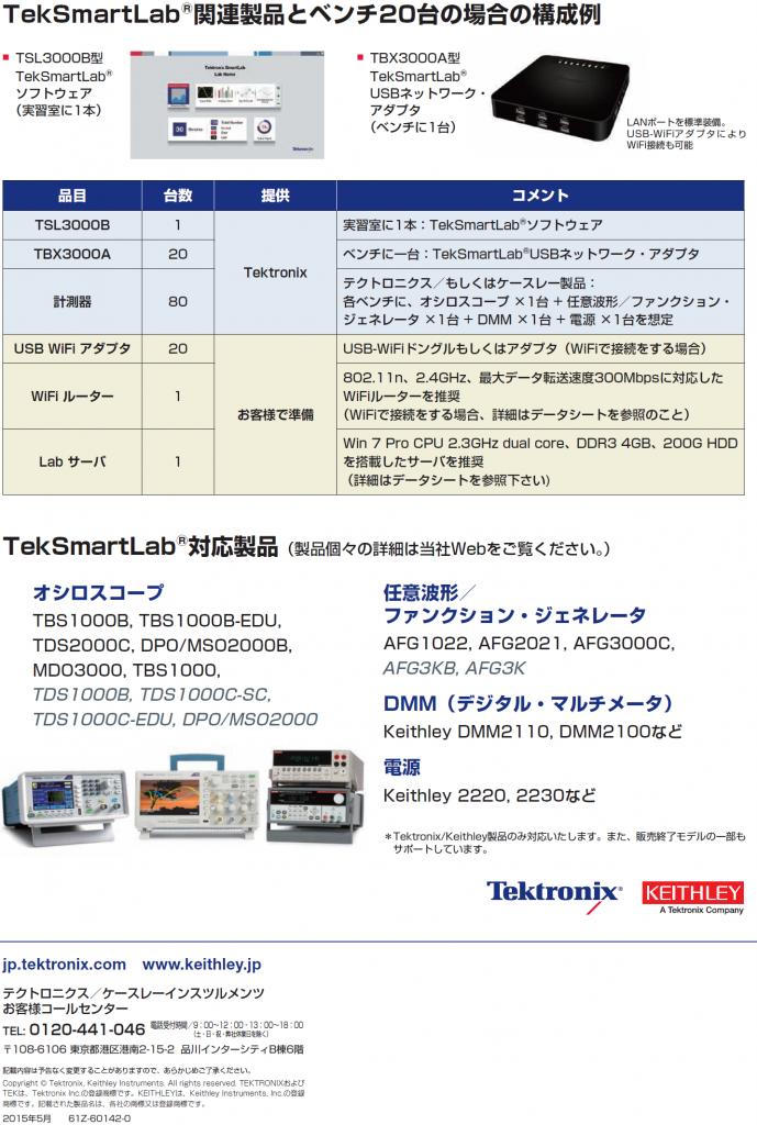tektronix_campaign2015_1(2)